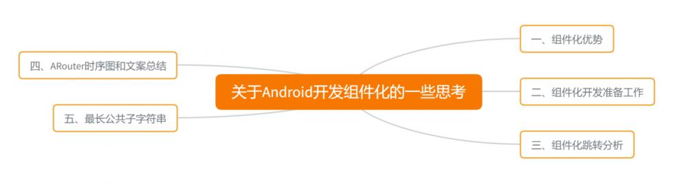 关于Android开发组件化的一些思考