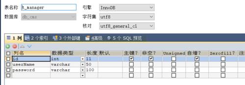 cms项目系列(一)——SSM框架搭建