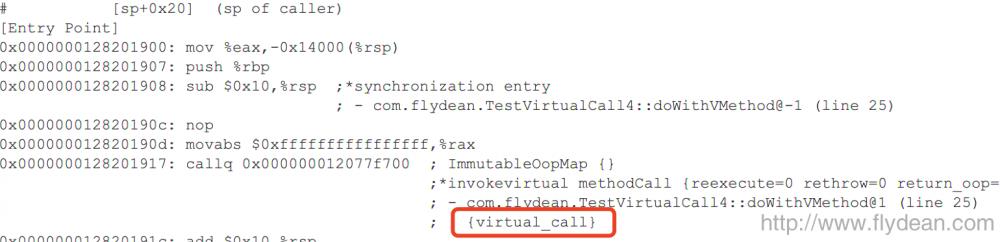 JVM系列之:JIT中的Virtual Call