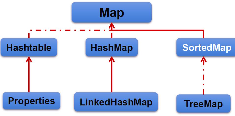 面试半年!三面阿里,四面蚂蚁金服,居然倒在了一个Java集合之Map上?