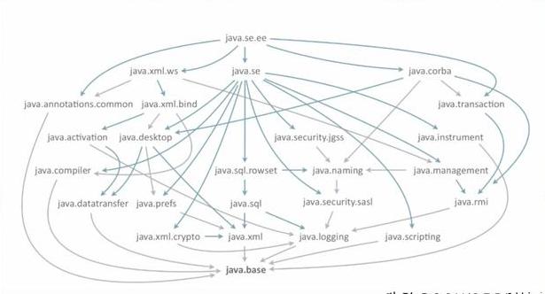 有史以来25个伟大的Java应用程序