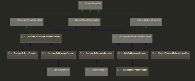 Netty 源码分析之 六 流水线处理器: Handler