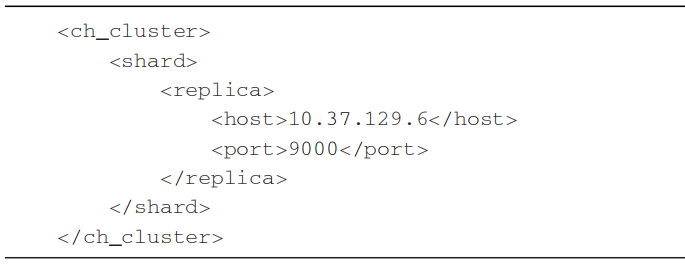 ClickHouse的核心特性及架构