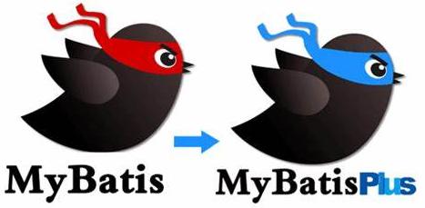 小书MybatisPlus第1篇-整合SpringBoot快速开始增删改查