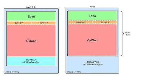 2万字长文包教包会 JVM 内存结构