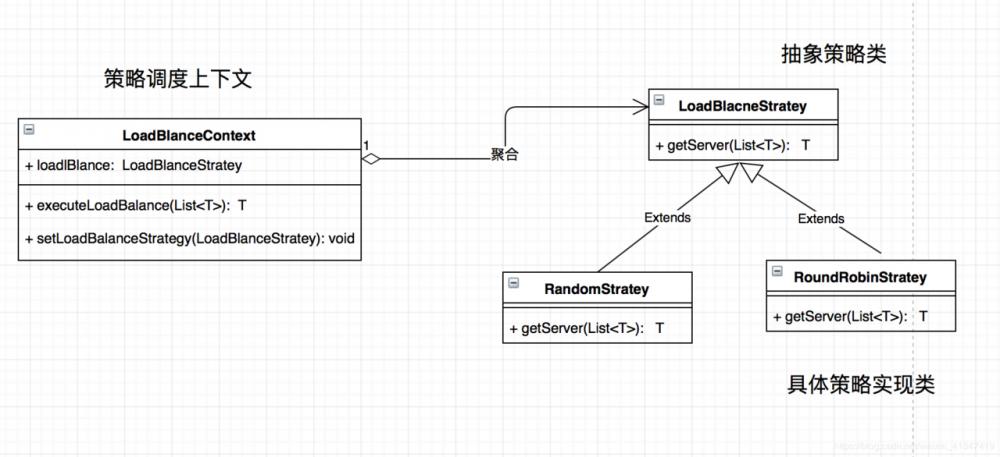 基于 Netty + Zoookeeper 实现零配置分布式RPC框架