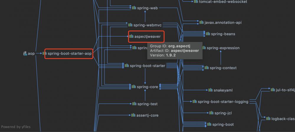Spring Boot使用AOP的正确姿势