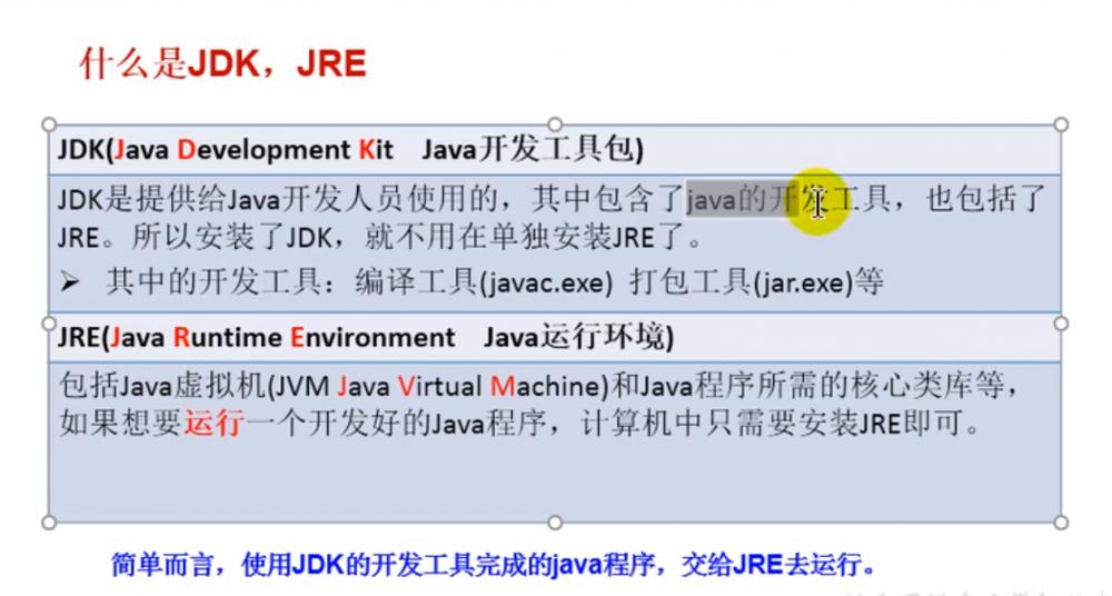 Java语言概述
