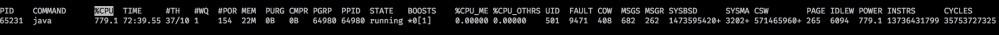 Disruptor 等待策略引发的 CPU 负载异常问题