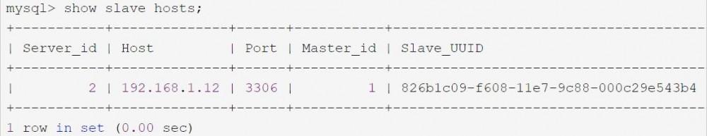 MySQL主从复制集群—gtid实现详解