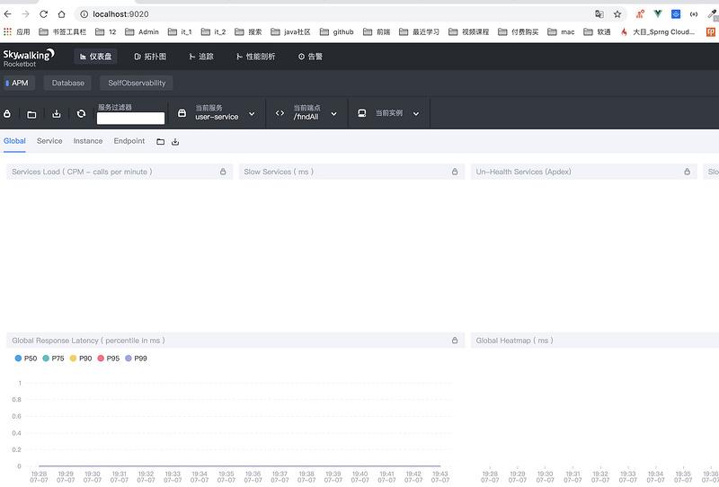 skywalking实现分布式系统链路追踪