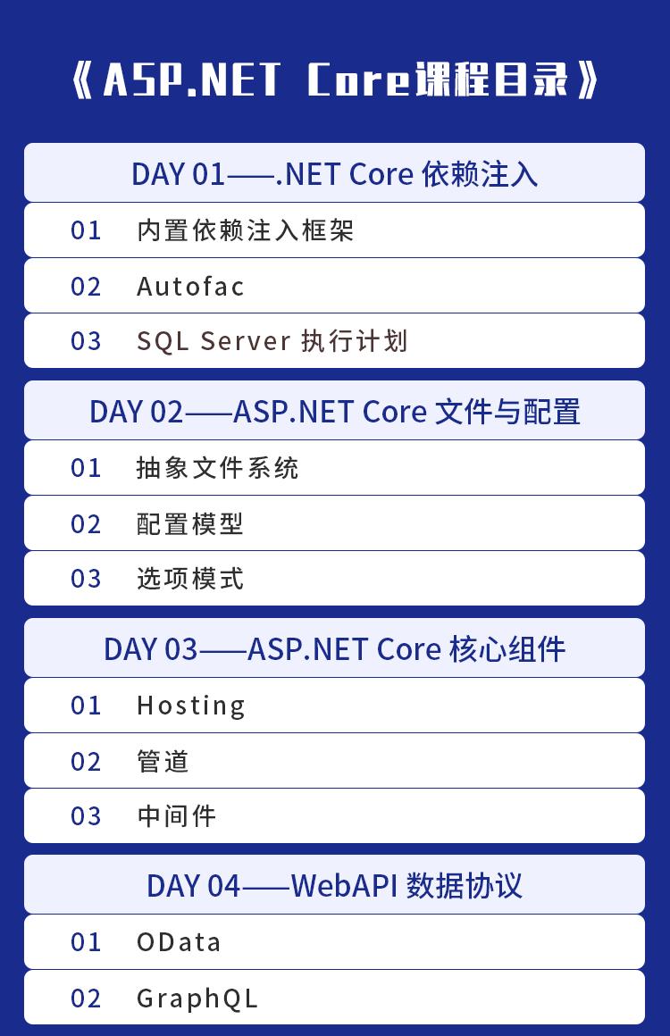 .NET平台在技术上远超JAVA,多数大公司仍用后者?(2020年,形势有变!)