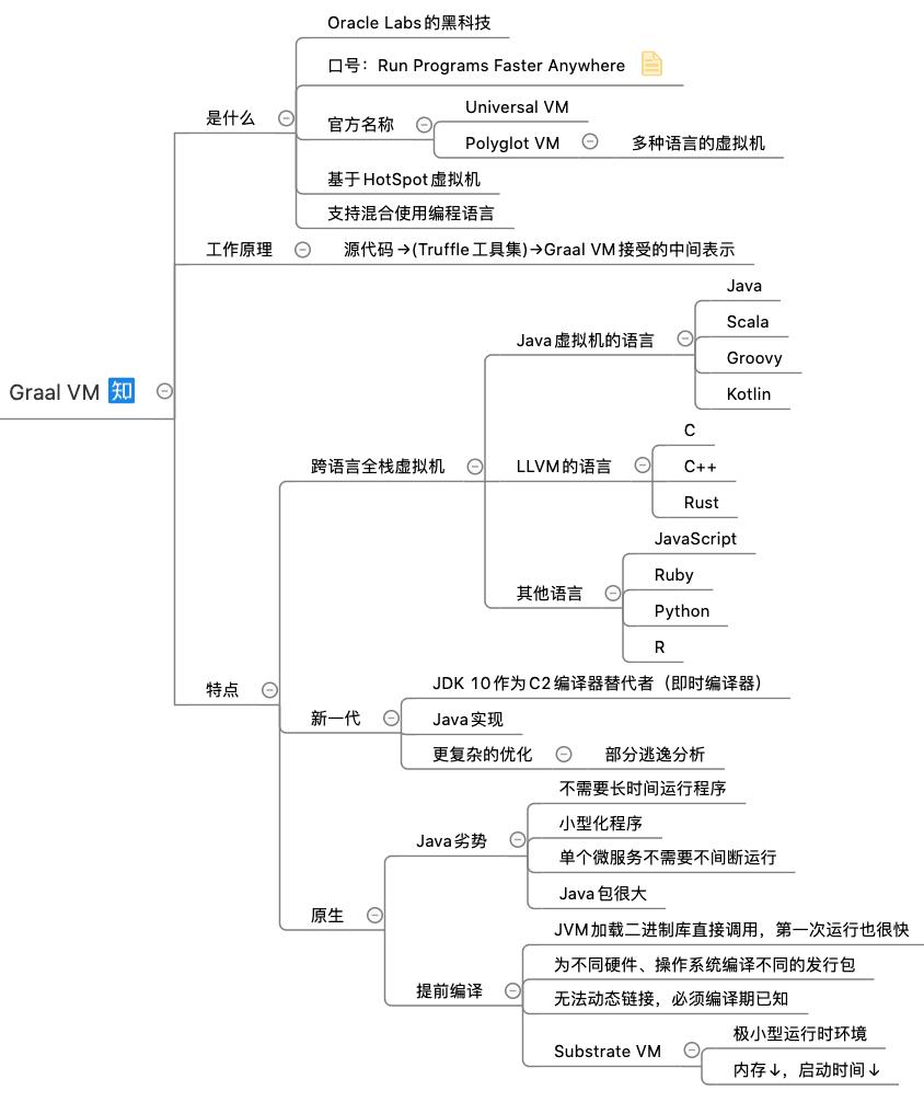 通过 GraalVM 将 Java 程序编译成本地机器码!