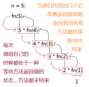u02-002-java属性方法