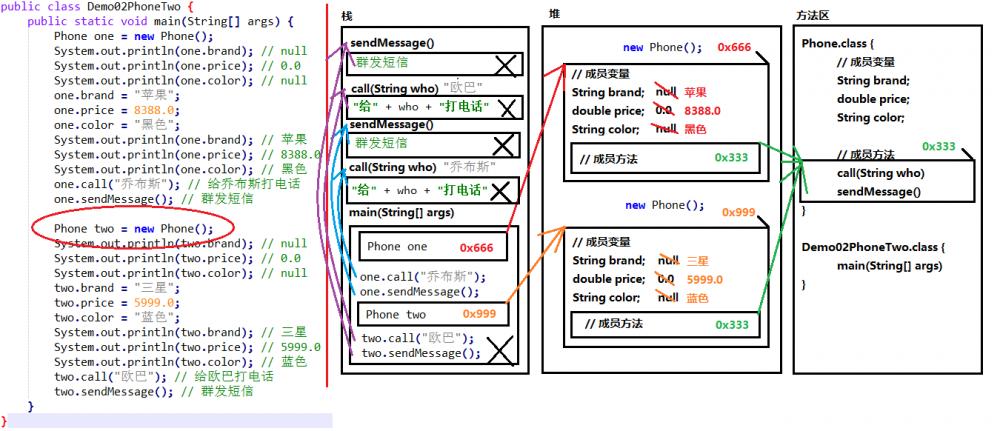 Java基础知识_内存
