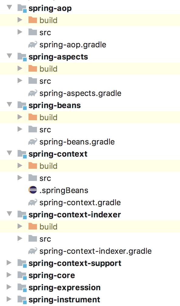 手把手教你搭建 Spring 源码分析环境(昨天视频笔记)