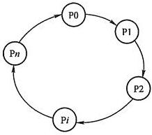 【012期】JavaSE面试题(十二):多线程(2)
