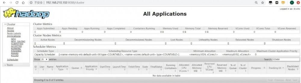 常见未授权访问漏洞原理及修复总结手册(上)