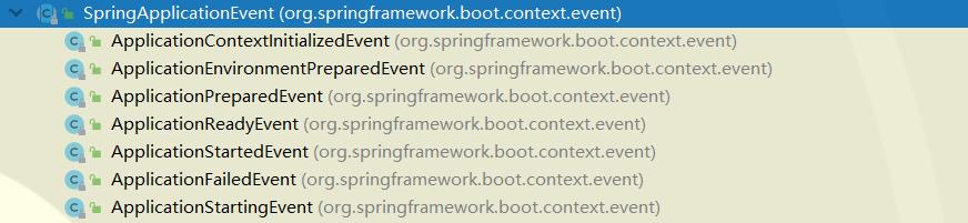 不懂SpringApplication生命周期事件?那就等于不会Spring Boot嘛
