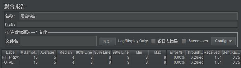 Jmeter-接口压测