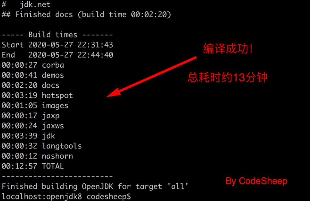 羊老姆上线:抄起键盘就编译JDK源码,结果上头了