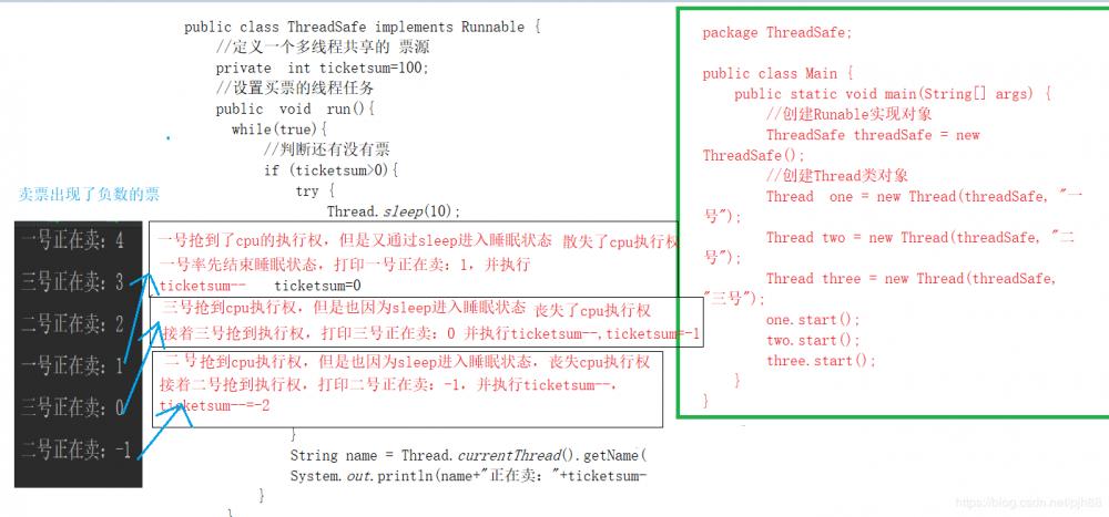 Java中多线程的使用(超级超级详细)线程安全原理解析 4