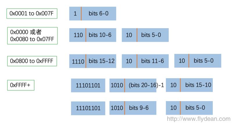 JVM详解之:运行时常量池