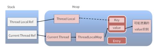 高并发研究室07-ThreadLocal讲解