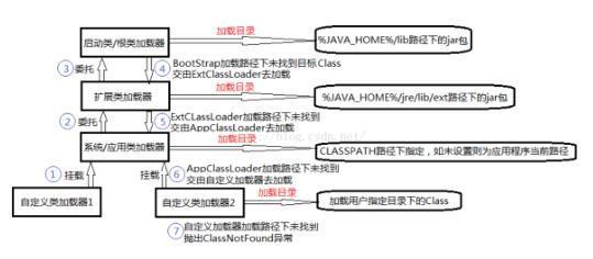 JVM核心知识点梳理以及JVM面试题总结