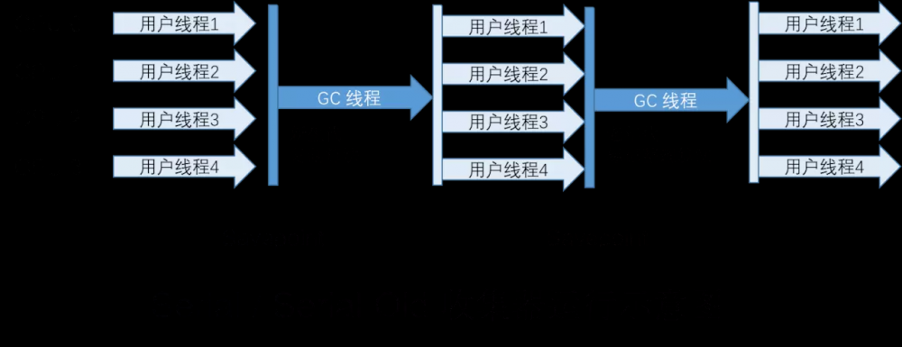 Java面试宝典2020系列 JVM篇(二)