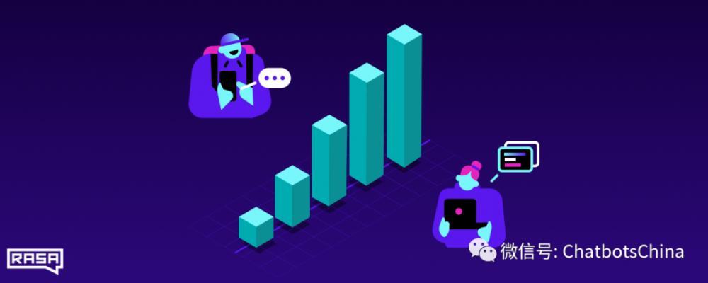 对话式AI的5个层级