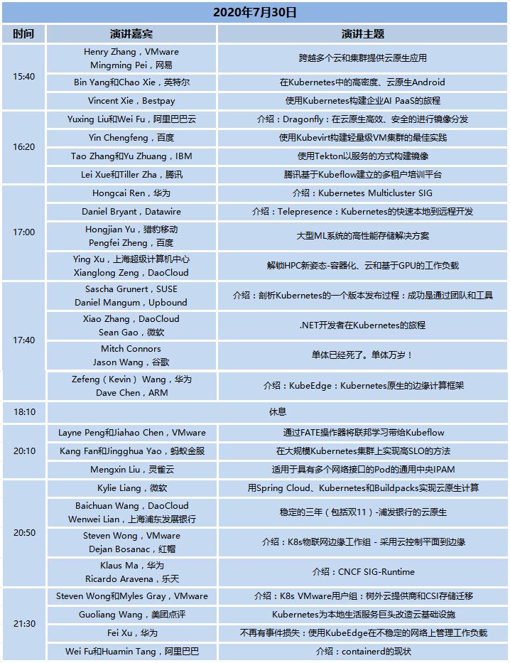 聚焦云原生+微服务|首届线上KubeCon 2020大会日程上线
